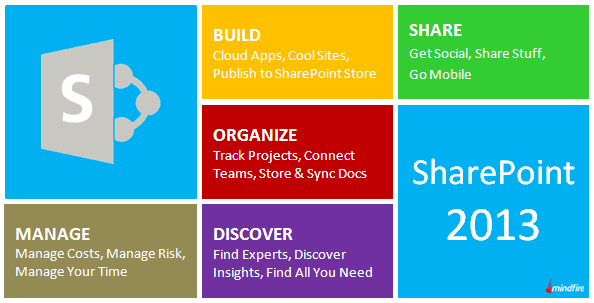 SharePoint_2013_Benefits